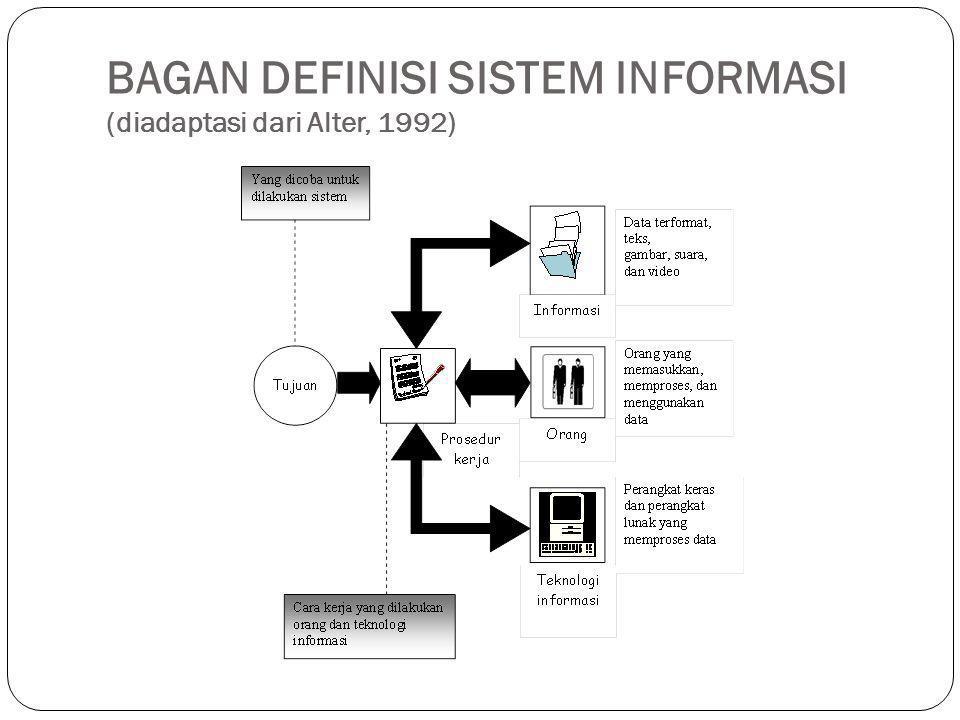 BAGAN DEFINISI SISTEM INFORMASI (diadaptasi dari Alter, 1992)