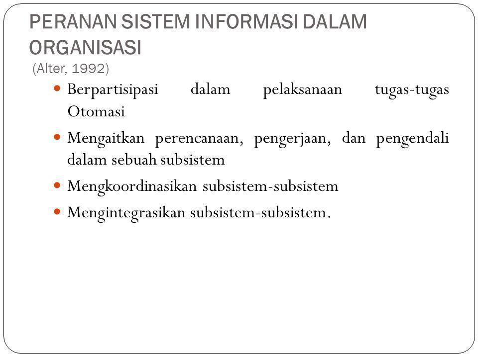 PERANAN SISTEM INFORMASI DALAM ORGANISASI (Alter, 1992) Berpartisipasi dalam pelaksanaan tugas-tugas Otomasi Mengaitkan perencanaan, pengerjaan, dan p