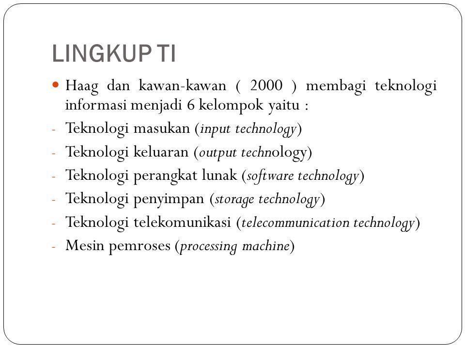 LINGKUP TI Haag dan kawan-kawan ( 2000 ) membagi teknologi informasi menjadi 6 kelompok yaitu : - Teknologi masukan (input technology) - Teknologi kel