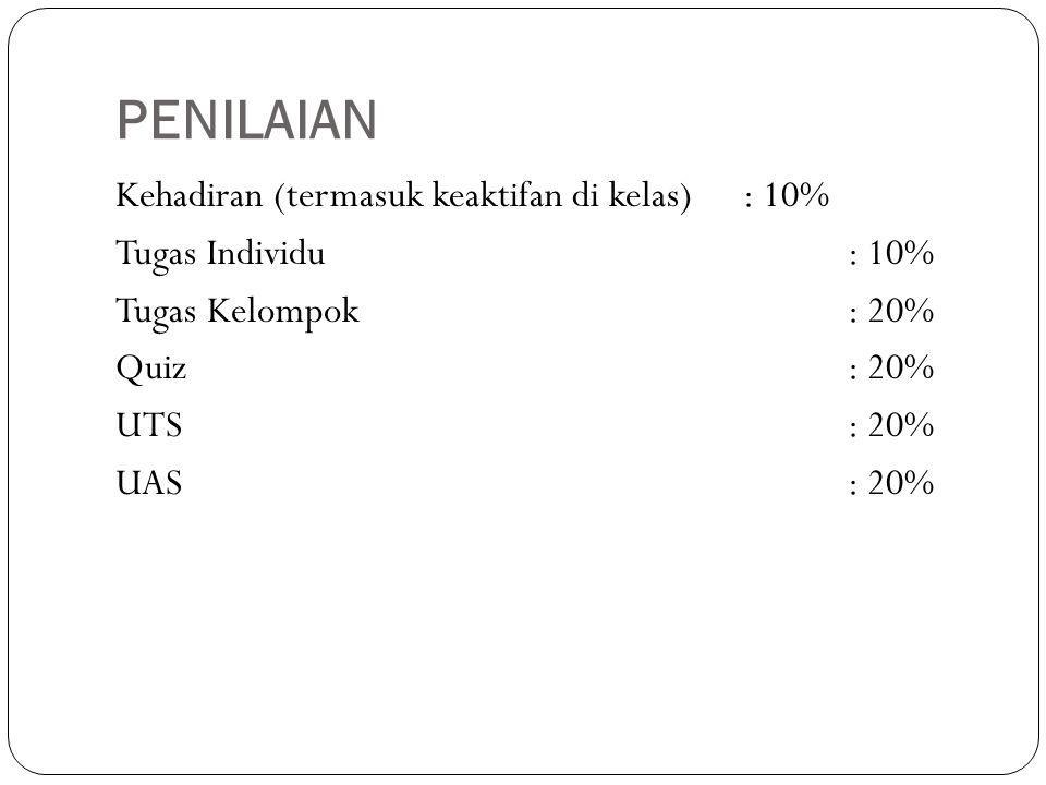 PENILAIAN Kehadiran (termasuk keaktifan di kelas): 10% Tugas Individu : 10% Tugas Kelompok: 20% Quiz: 20% UTS: 20% UAS: 20%