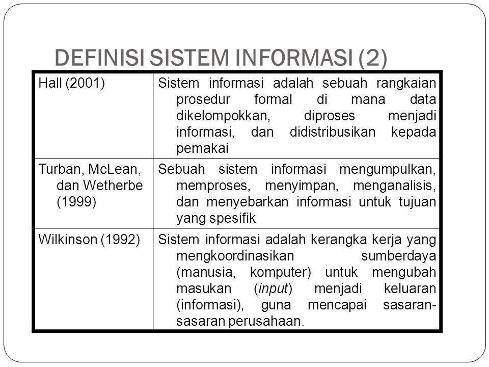 DEFINISI SISTEM INFORMASI (2) Hall (2001)Sistem informasi adalah sebuah rangkaian prosedur formal di mana data dikelompokkan, diproses menjadi informa