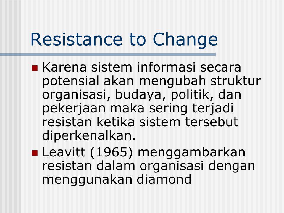 Resistance to Change Karena sistem informasi secara potensial akan mengubah struktur organisasi, budaya, politik, dan pekerjaan maka sering terjadi re