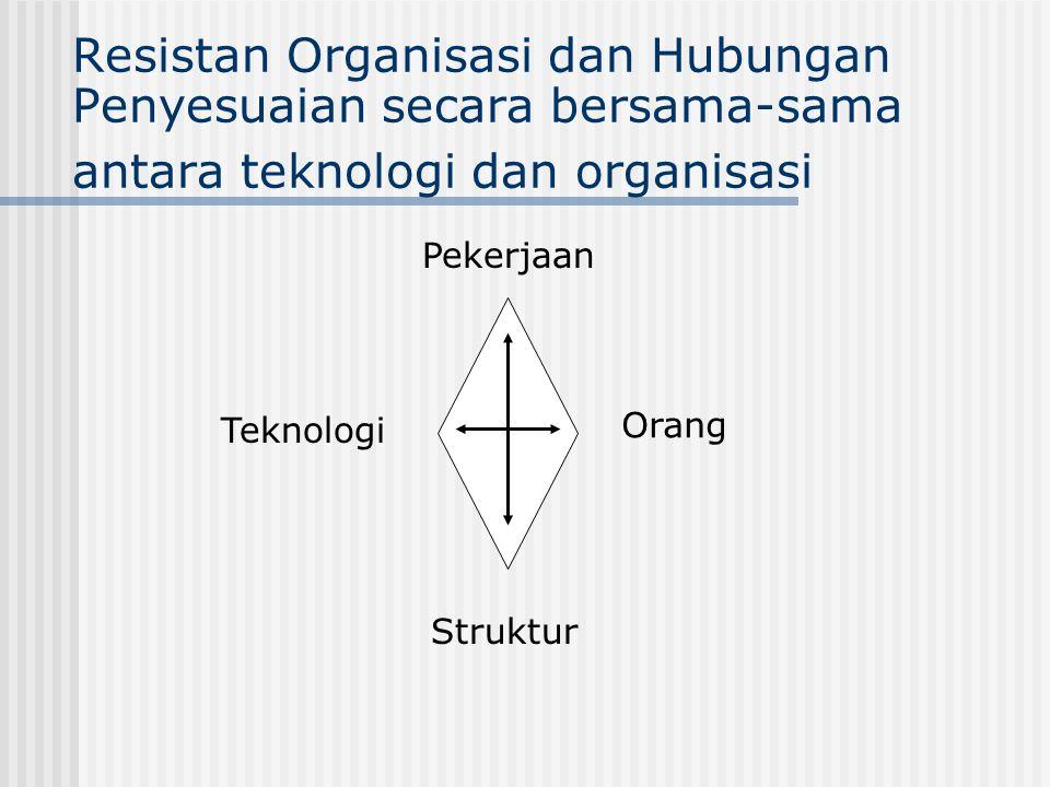 Resistan Organisasi dan Hubungan Penyesuaian secara bersama-sama antara teknologi dan organisasi Teknologi Pekerjaan Orang Struktur
