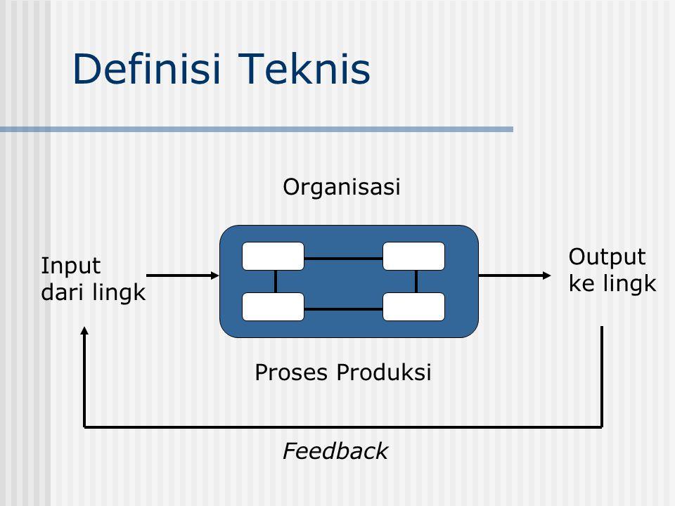 Definisi Teknis Organisasi Proses Produksi Output ke lingk Input dari lingk Feedback