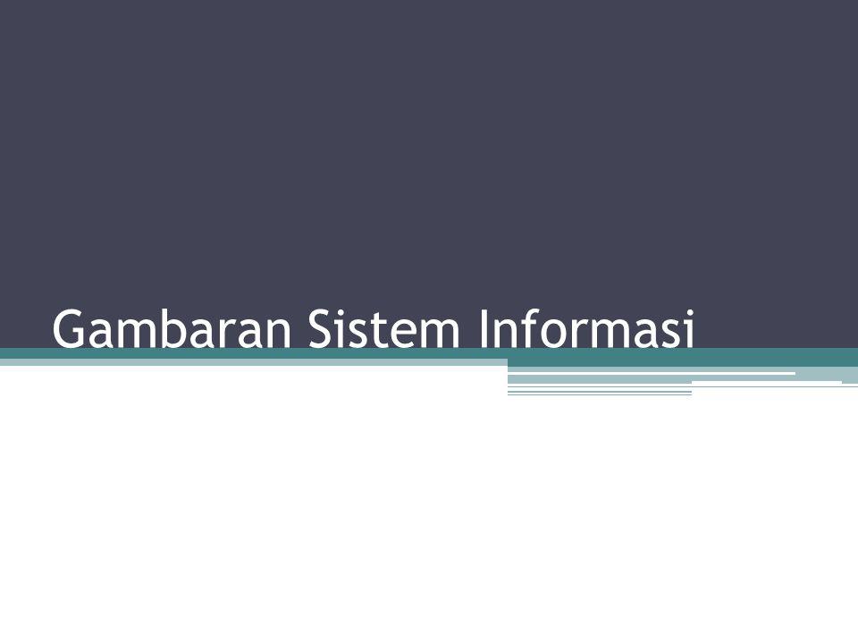Banyak aktifitas manusia yang berhubungan dengan sistem informasi Di kantor, pasar swalayan, bandara, rumah Disadari atau tidak sistem informasi telah banyak membantu manusia