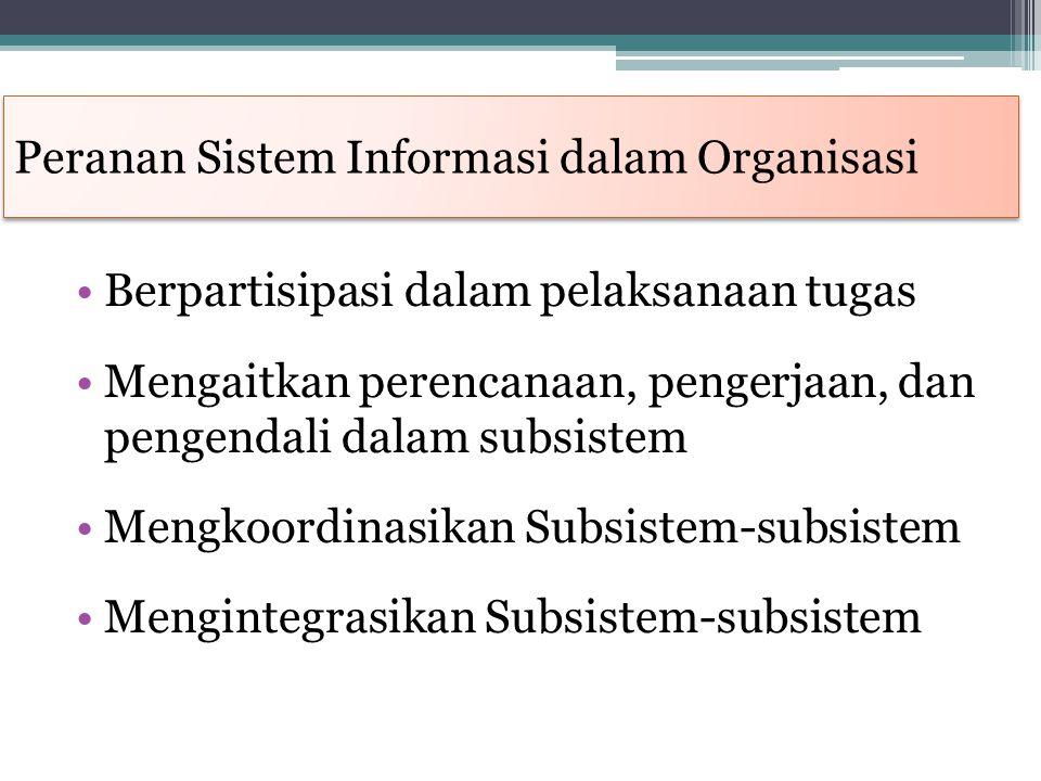 Peranan Sistem Informasi dalam Organisasi Berpartisipasi dalam pelaksanaan tugas Mengaitkan perencanaan, pengerjaan, dan pengendali dalam subsistem Mengkoordinasikan Subsistem-subsistem Mengintegrasikan Subsistem-subsistem