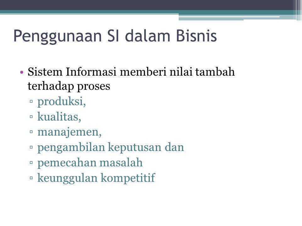 Penggunaan SI dalam Bisnis Sistem Informasi memberi nilai tambah terhadap proses ▫produksi, ▫kualitas, ▫manajemen, ▫pengambilan keputusan dan ▫pemecah