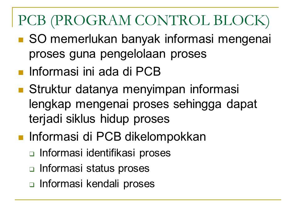 PCB (PROGRAM CONTROL BLOCK) SO memerlukan banyak informasi mengenai proses guna pengelolaan proses Informasi ini ada di PCB Struktur datanya menyimpan informasi lengkap mengenai proses sehingga dapat terjadi siklus hidup proses Informasi di PCB dikelompokkan  Informasi identifikasi proses  Informasi status proses  Informasi kendali proses