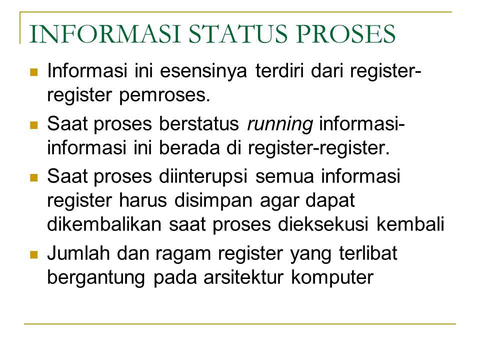 INFORMASI STATUS PROSES Informasi ini esensinya terdiri dari register- register pemroses.