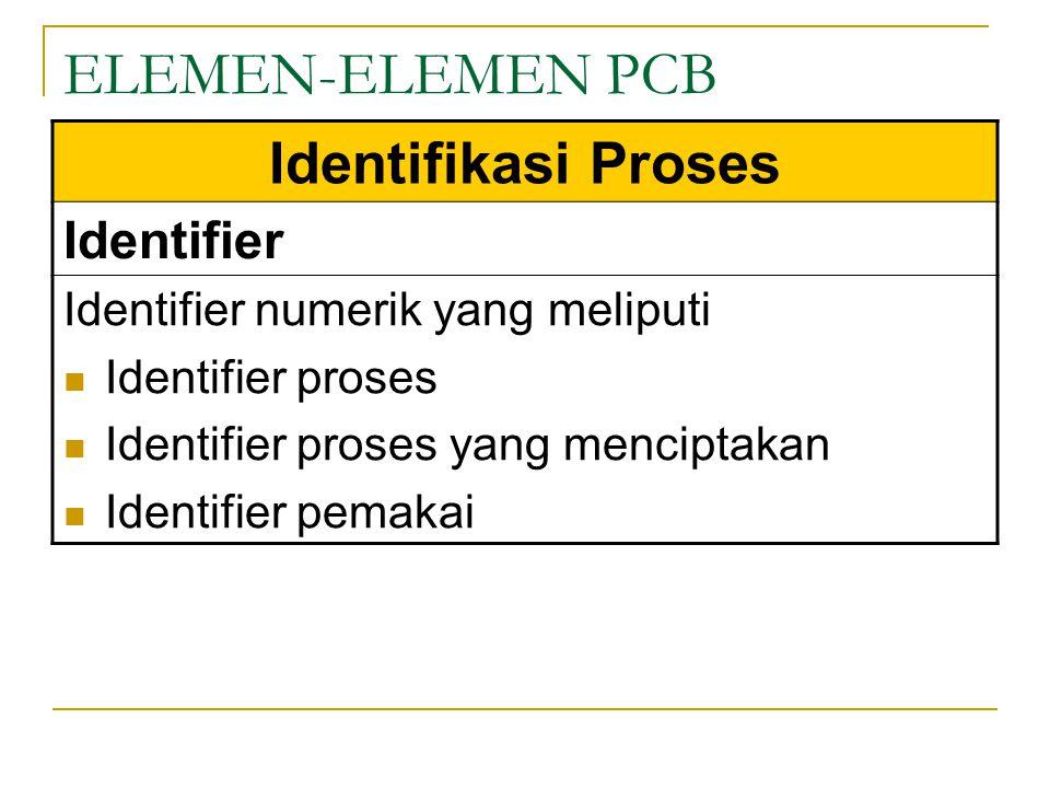 ELEMEN-ELEMEN PCB Identifikasi Proses Identifier Identifier numerik yang meliputi Identifier proses Identifier proses yang menciptakan Identifier pemakai