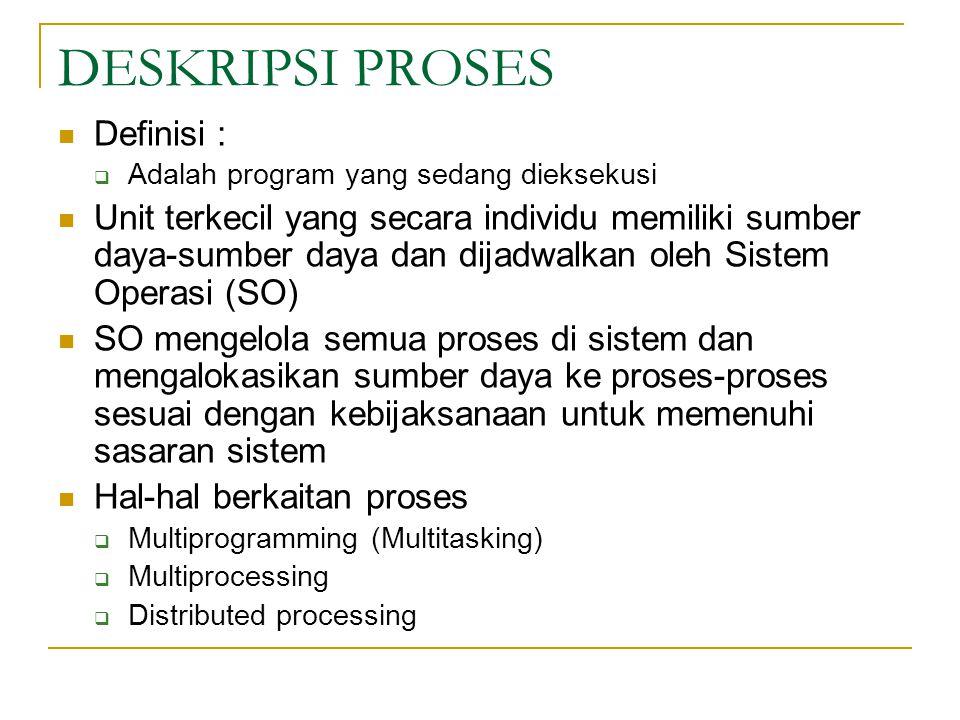 DESKRIPSI PROSES Definisi :  Adalah program yang sedang dieksekusi Unit terkecil yang secara individu memiliki sumber daya-sumber daya dan dijadwalkan oleh Sistem Operasi (SO) SO mengelola semua proses di sistem dan mengalokasikan sumber daya ke proses-proses sesuai dengan kebijaksanaan untuk memenuhi sasaran sistem Hal-hal berkaitan proses  Multiprogramming (Multitasking)  Multiprocessing  Distributed processing