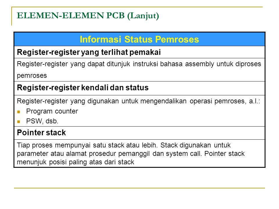 ELEMEN-ELEMEN PCB (Lanjut) Informasi Status Pemroses Register-register yang terlihat pemakai Register-register yang dapat ditunjuk instruksi bahasa assembly untuk diproses pemroses Register-register kendali dan status Register-register yang digunakan untuk mengendalikan operasi pemroses, a.l.: Program counter PSW, dsb.