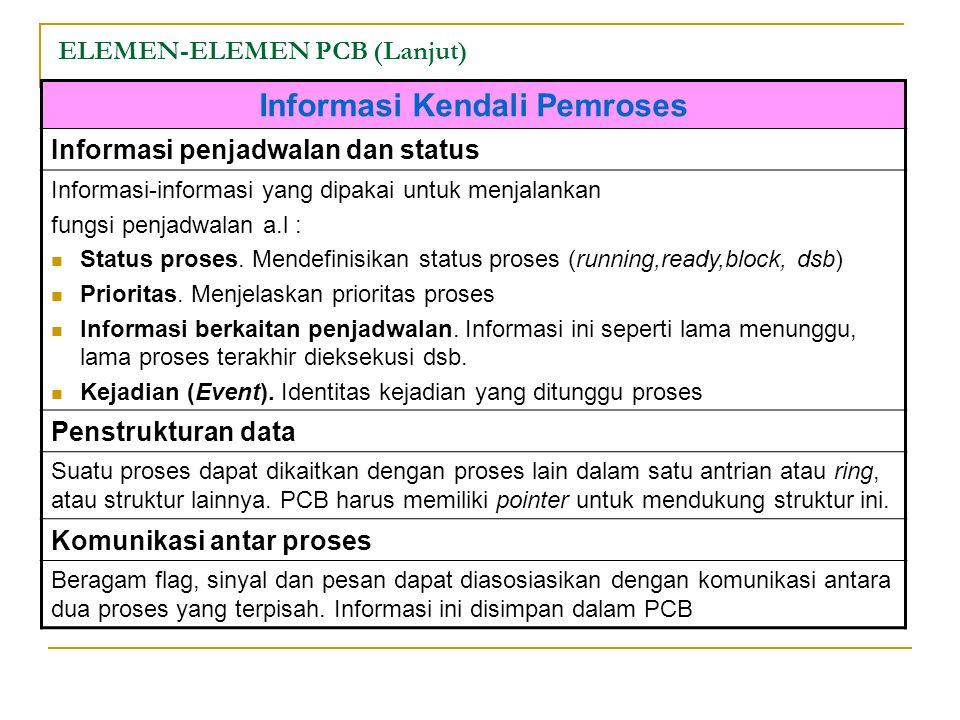 ELEMEN-ELEMEN PCB (Lanjut) Informasi Kendali Pemroses Informasi penjadwalan dan status Informasi-informasi yang dipakai untuk menjalankan fungsi penjadwalan a.l : Status proses.