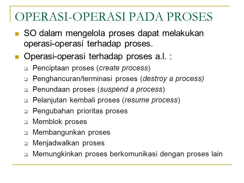 OPERASI-OPERASI PADA PROSES SO dalam mengelola proses dapat melakukan operasi-operasi terhadap proses.