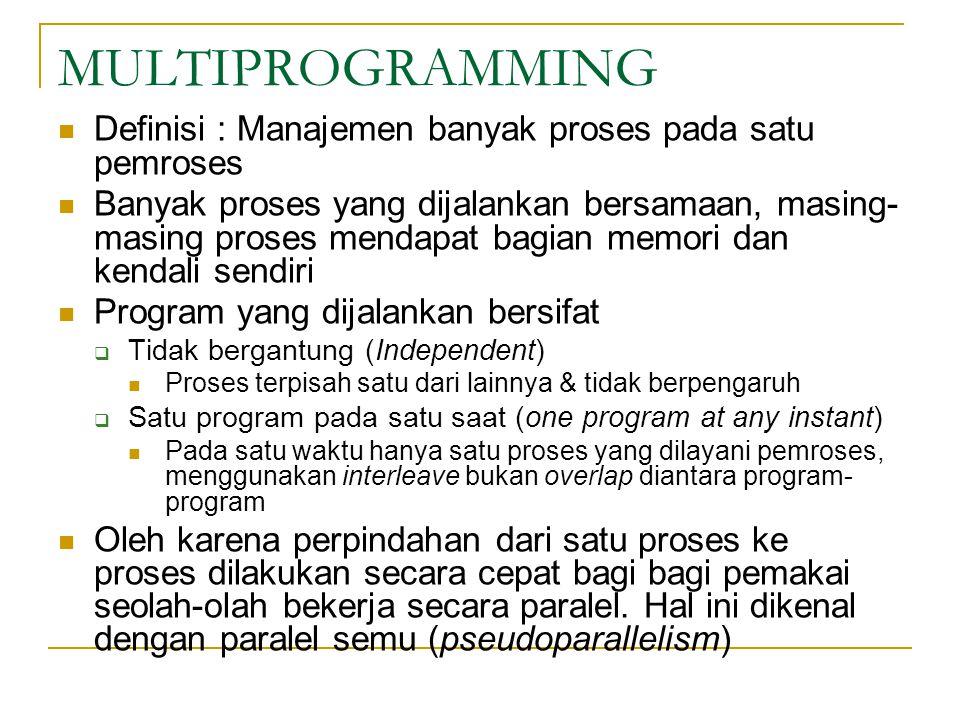 MULTIPROGRAMMING Definisi : Manajemen banyak proses pada satu pemroses Banyak proses yang dijalankan bersamaan, masing- masing proses mendapat bagian memori dan kendali sendiri Program yang dijalankan bersifat  Tidak bergantung (Independent) Proses terpisah satu dari lainnya & tidak berpengaruh  Satu program pada satu saat (one program at any instant) Pada satu waktu hanya satu proses yang dilayani pemroses, menggunakan interleave bukan overlap diantara program- program Oleh karena perpindahan dari satu proses ke proses dilakukan secara cepat bagi bagi pemakai seolah-olah bekerja secara paralel.