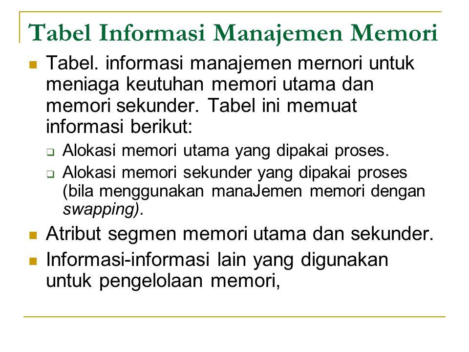 Tabel Informasi Manajemen Memori Tabel.