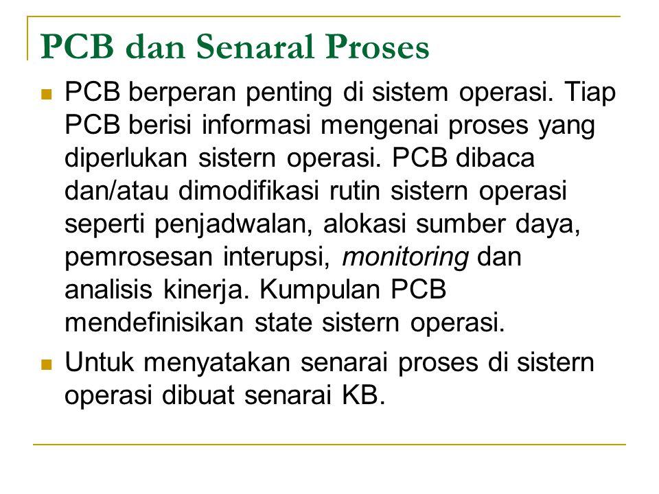 PCB dan Senaral Proses PCB berperan penting di sistem operasi.