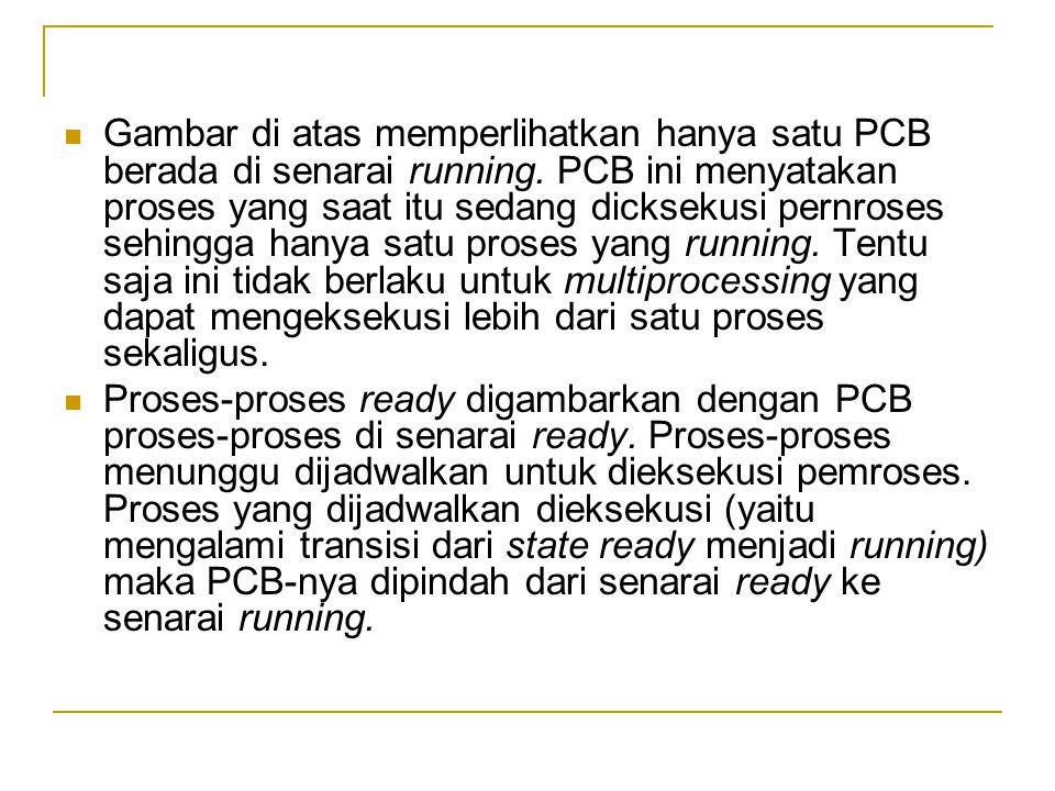 Gambar di atas memperlihatkan hanya satu PCB berada di senarai running.