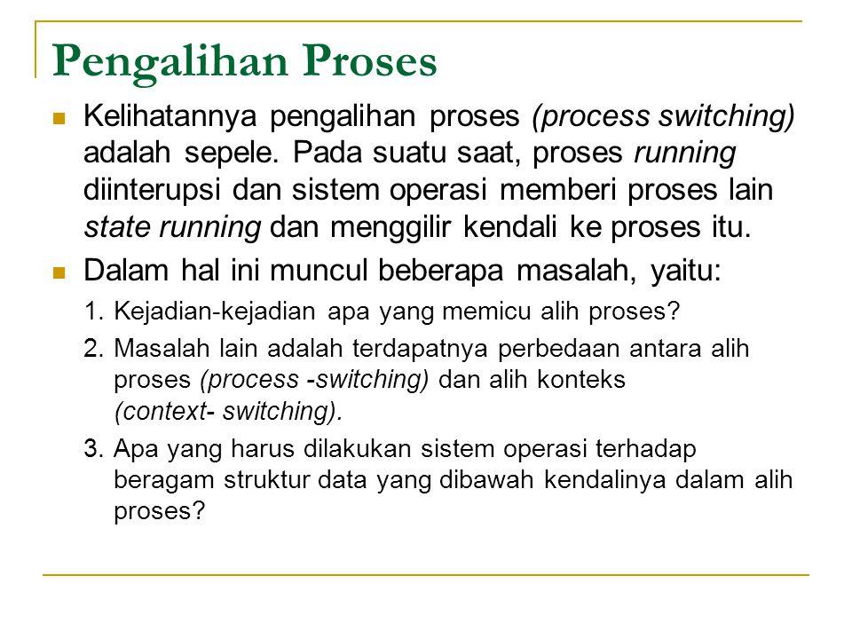 Pengalihan Proses Kelihatannya pengalihan proses (process switching) adalah sepele.