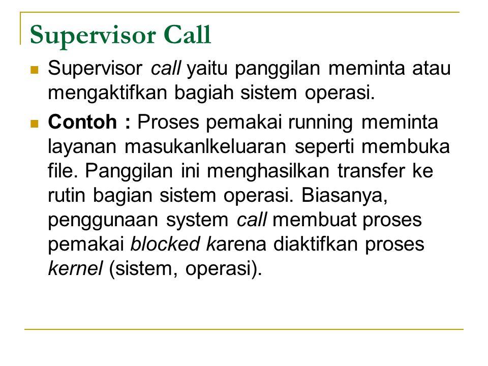 Supervisor Call Supervisor call yaitu panggilan meminta atau mengaktifkan bagiah sistem operasi.