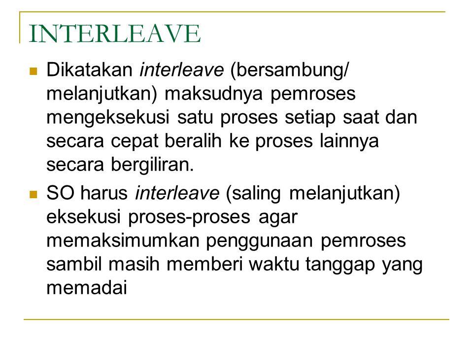 INTERLEAVE Dikatakan interleave (bersambung/ melanjutkan) maksudnya pemroses mengeksekusi satu proses setiap saat dan secara cepat beralih ke proses lainnya secara bergiliran.