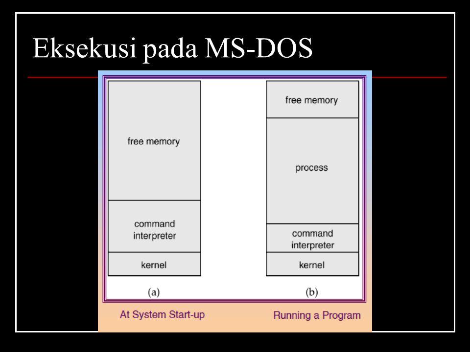 Eksekusi pada MS-DOS
