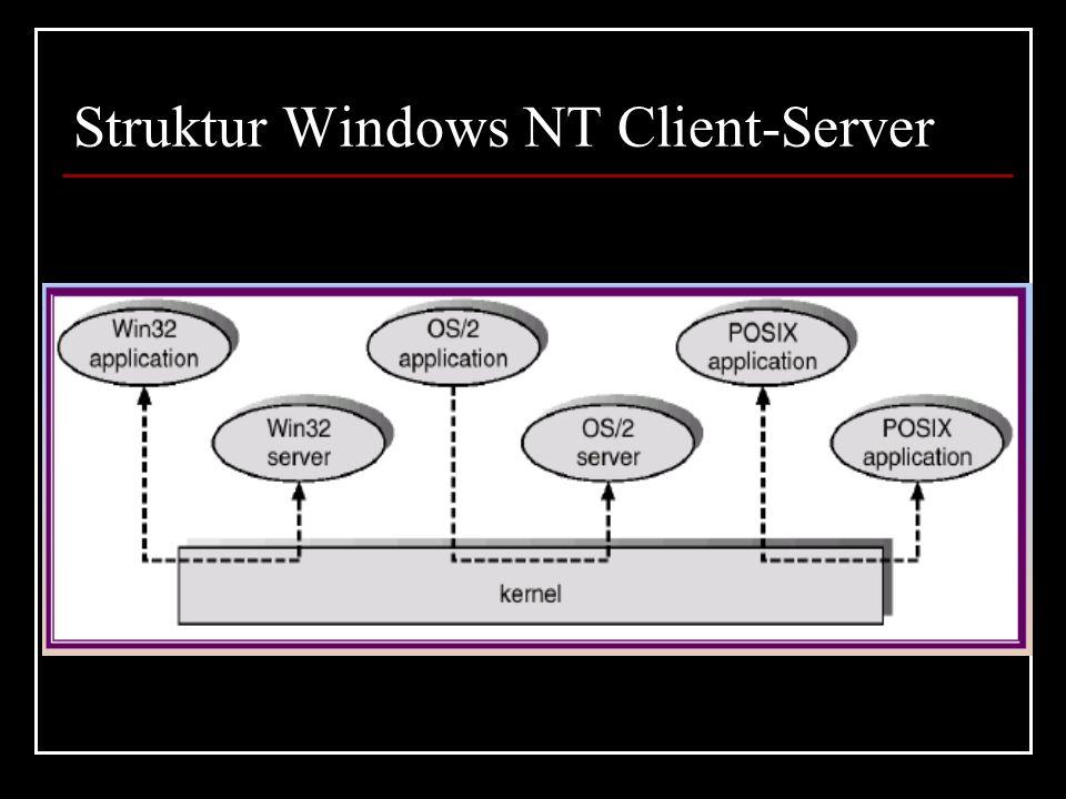 Struktur Windows NT Client-Server