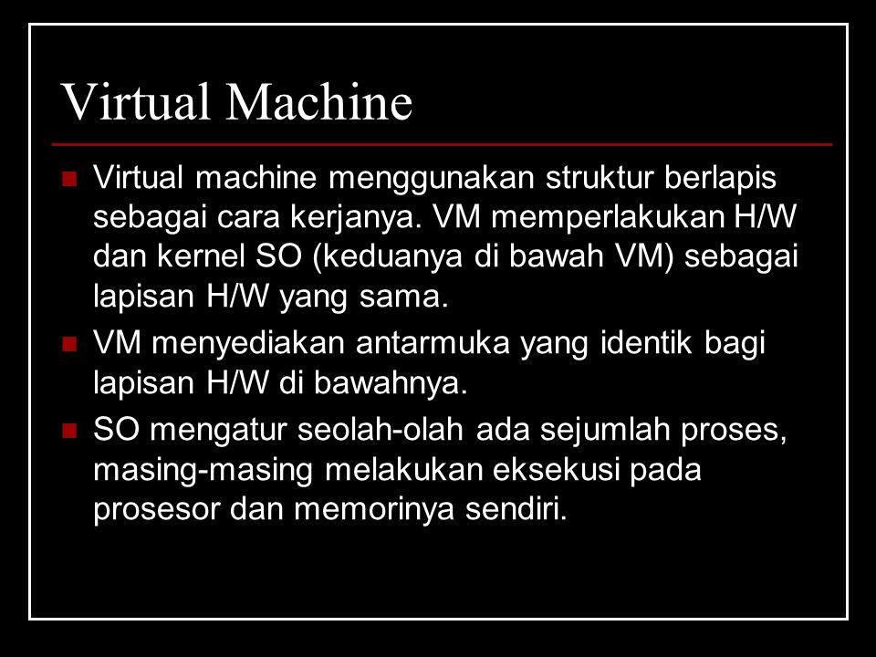 Virtual Machine Virtual machine menggunakan struktur berlapis sebagai cara kerjanya.