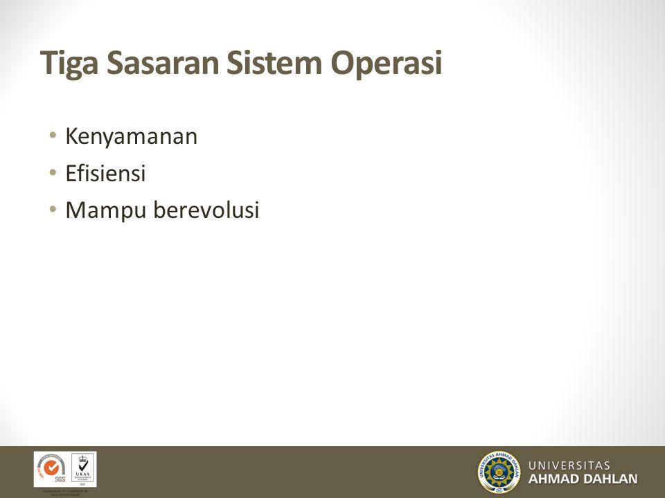 Tiga Sasaran Sistem Operasi Kenyamanan Efisiensi Mampu berevolusi