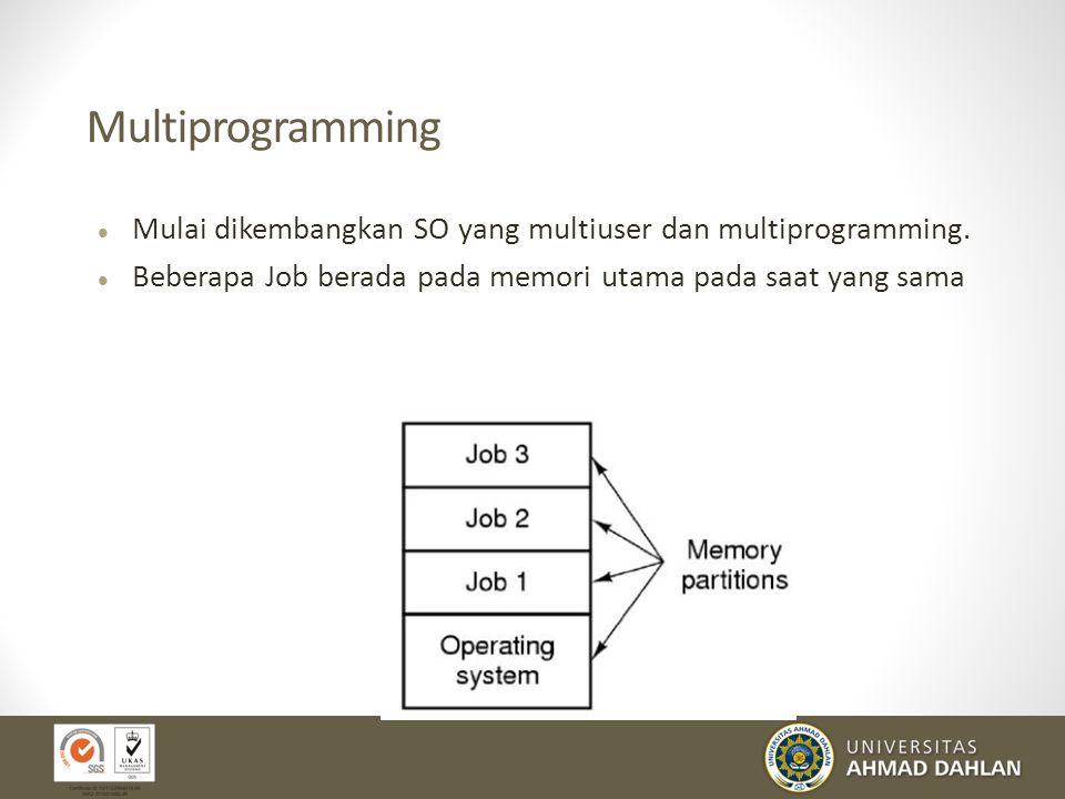 Multiprogramming Mulai dikembangkan SO yang multiuser dan multiprogramming. Beberapa Job berada pada memori utama pada saat yang sama