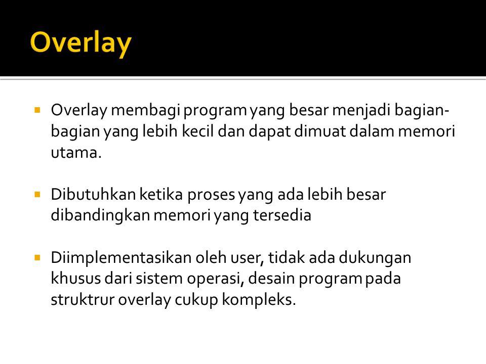  Overlay membagi program yang besar menjadi bagian- bagian yang lebih kecil dan dapat dimuat dalam memori utama.  Dibutuhkan ketika proses yang ada