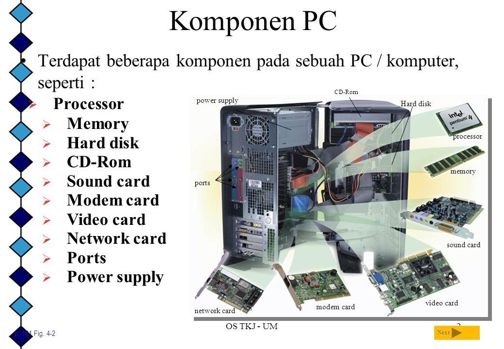 OS TKJ - UM2 Komponen PC Terdapat beberapa komponen pada sebuah PC / komputer, seperti : p.