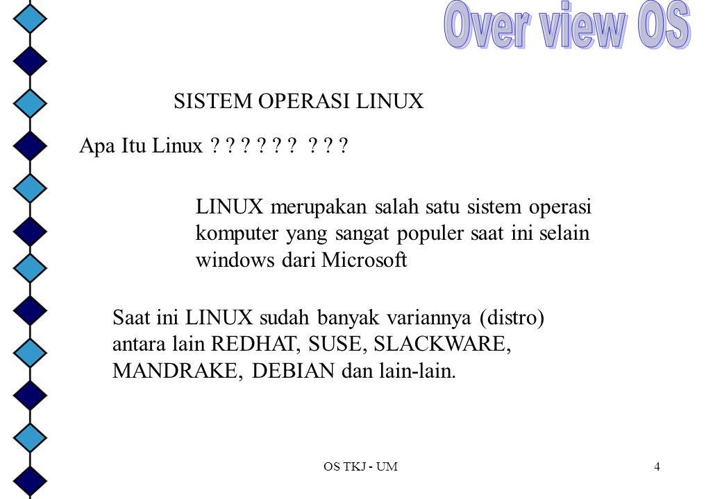 OS TKJ - UM4 SISTEM OPERASI LINUX Apa Itu Linux .