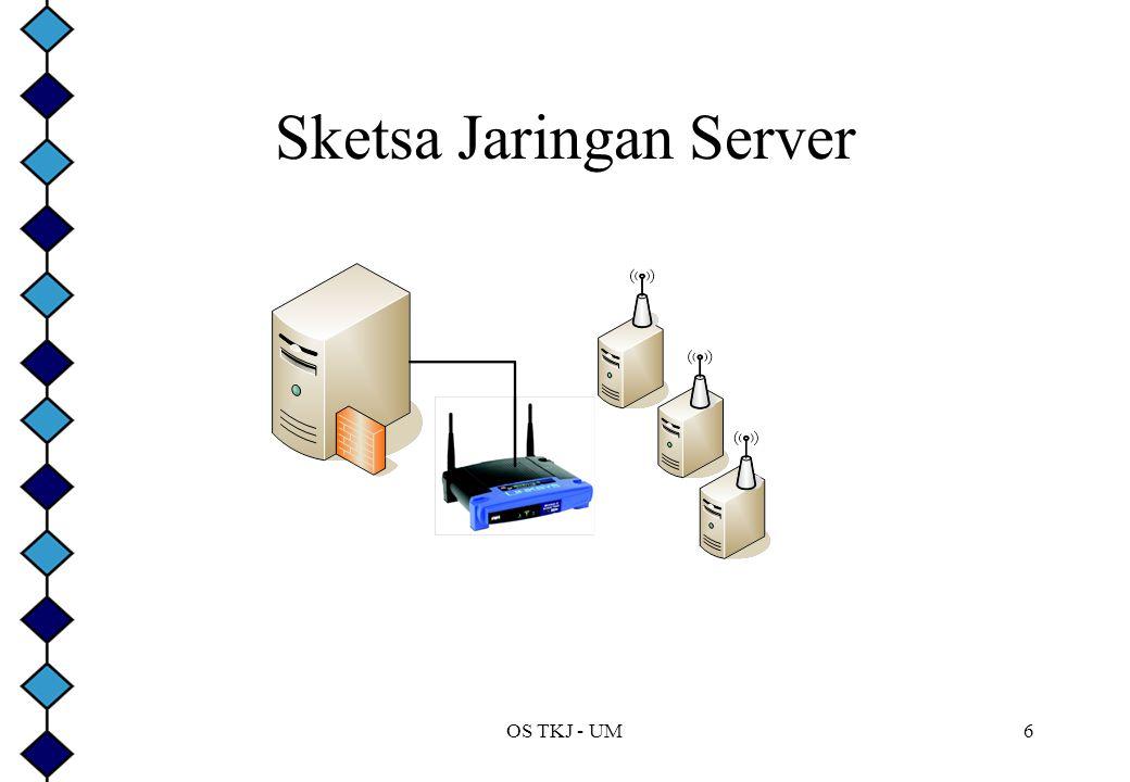 OS TKJ - UM6 Sketsa Jaringan Server
