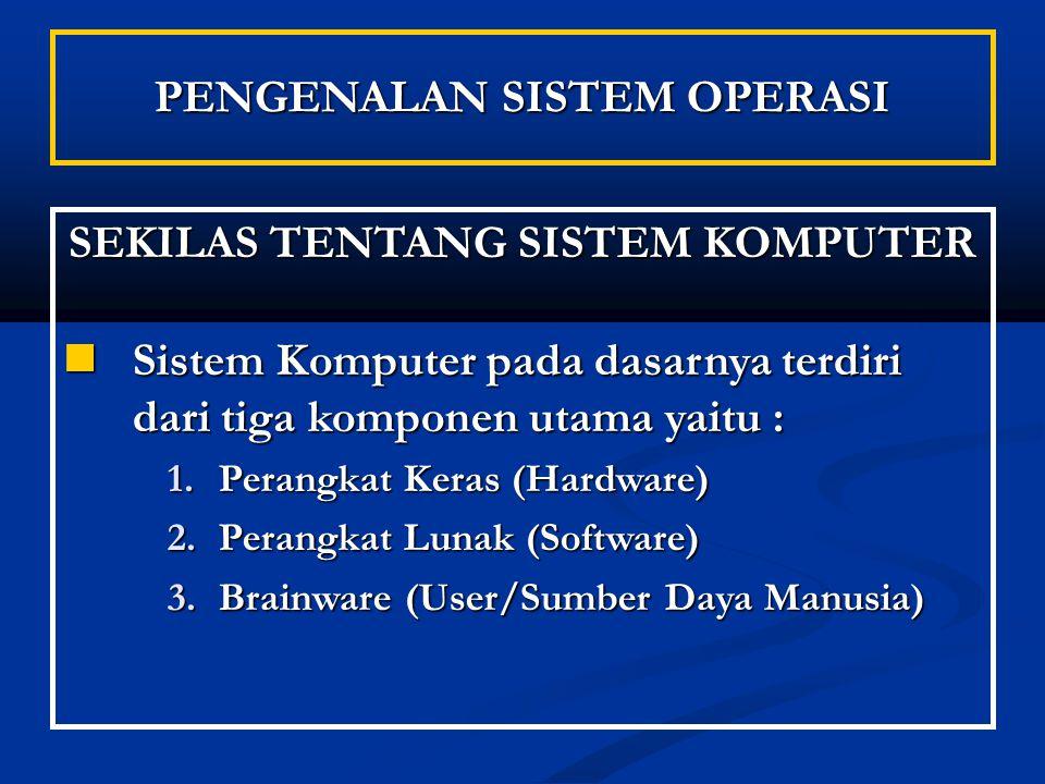 PENGENALAN SISTEM OPERASI SEKILAS TENTANG SISTEM KOMPUTER Sistem Komputer pada dasarnya terdiri dari tiga komponen utama yaitu : Sistem Komputer pada dasarnya terdiri dari tiga komponen utama yaitu : 1.Perangkat Keras (Hardware) 2.Perangkat Lunak (Software) 3.Brainware (User/Sumber Daya Manusia)