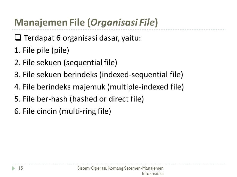 Manajemen File (Organisasi File) Sistem Operasi, Komang Setemen-Manajemen Informatika 15  Terdapat 6 organisasi dasar, yaitu: 1. File pile (pile) 2.