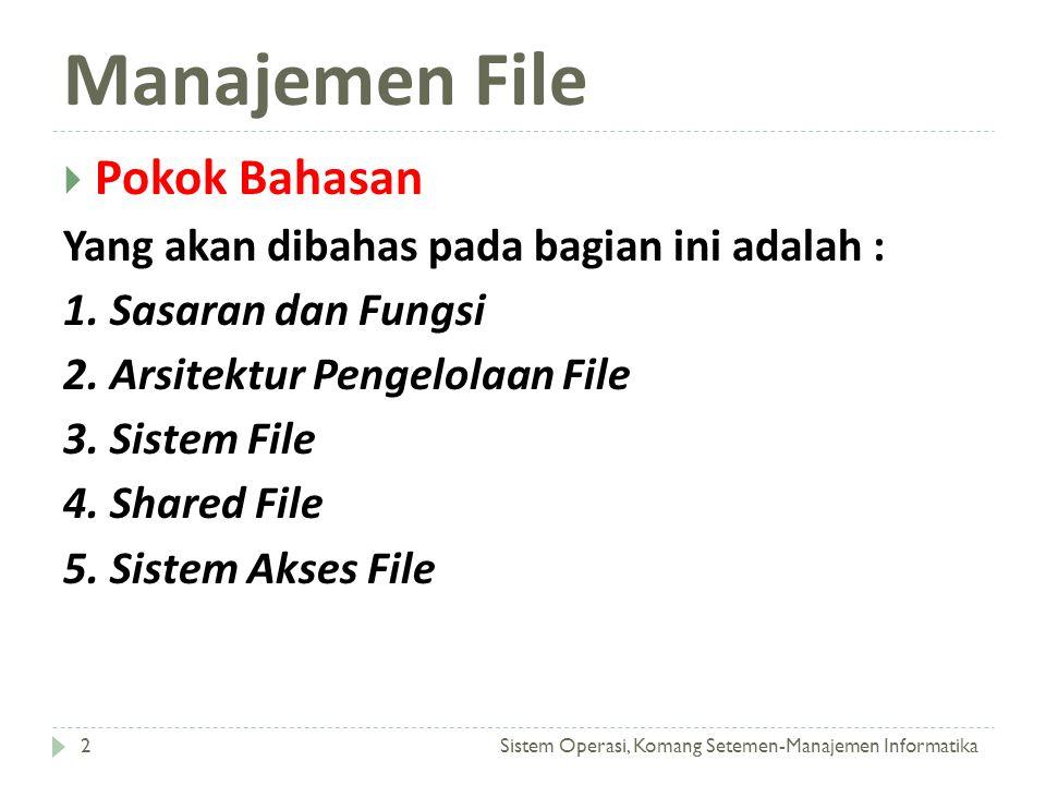 Manajemen File Sistem Operasi, Komang Setemen-Manajemen Informatika2  Pokok Bahasan Yang akan dibahas pada bagian ini adalah : 1. Sasaran dan Fungsi