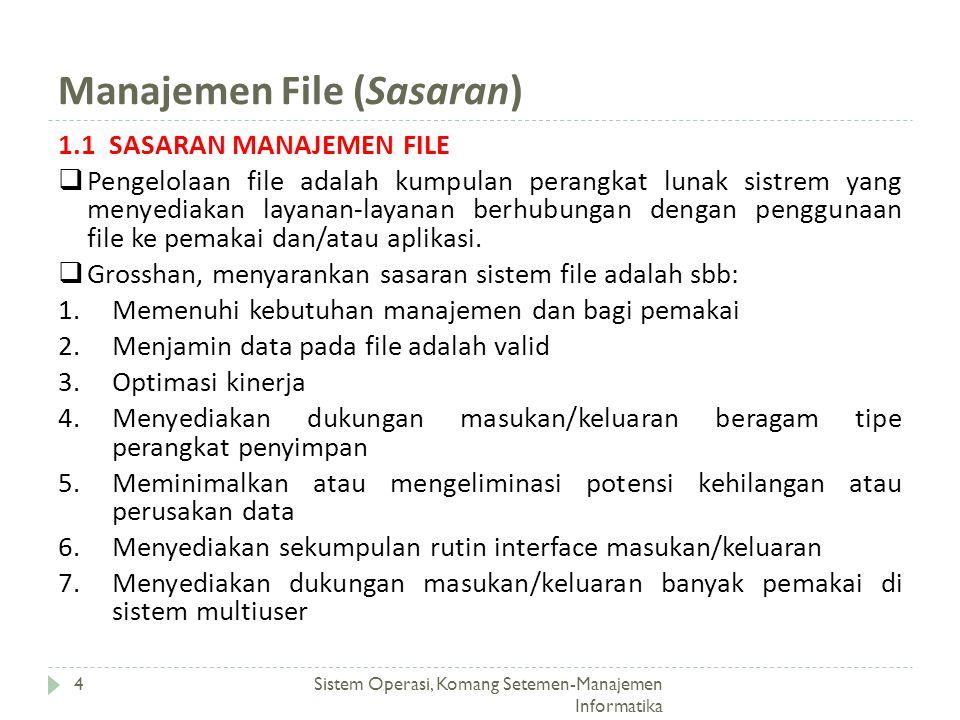 Manajemen File (Fungsi ) Sistem Operasi, Komang Setemen-Manajemen Informatika 5 1.2 FUNGSI MANAJEMEN FILE Beberapa fungsi yang diharapkan dari pengelolaan file adalah: 1.Penciptaan, modifikasi dan penghapusan file 2.Mekanisme pemakaian file secara bersama 3.Kemampuan backup dan recovery untuk mencegah kehilangan karena kecelakan atau upaya penghancuran informasi 4.Pemakai dapat mengacu file dengan nama simbolik bukan menggunakan penamaan yang mengacu perangkat fisik 5.Pada lingkungan sensitif dikehendaki informasi tersimpan aman dan rahasia 6.Sistem file harus menyediakan interface user-friendly