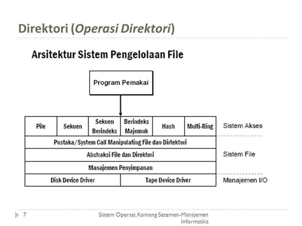 Manajemen File (Sistem File) Sistem Operasi, Komang Setemen-Manajemen Informatika 8 3.