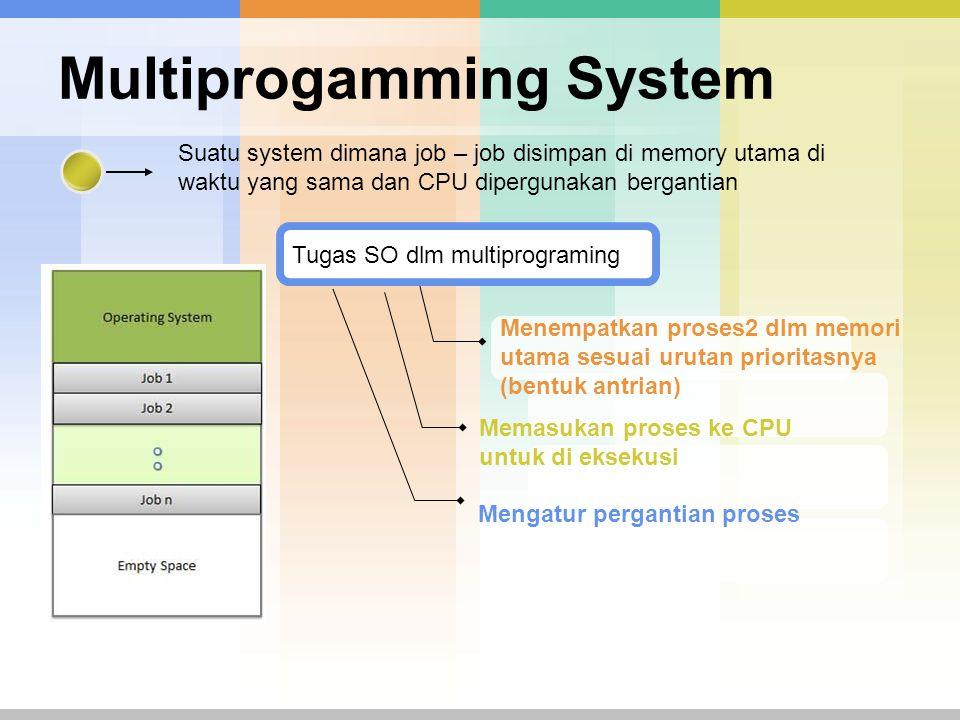 Multiprogamming System Suatu system dimana job – job disimpan di memory utama di waktu yang sama dan CPU dipergunakan bergantian Menempatkan proses2 dlm memori utama sesuai urutan prioritasnya (bentuk antrian) Memasukan proses ke CPU untuk di eksekusi Mengatur pergantian proses Tugas SO dlm multiprograming