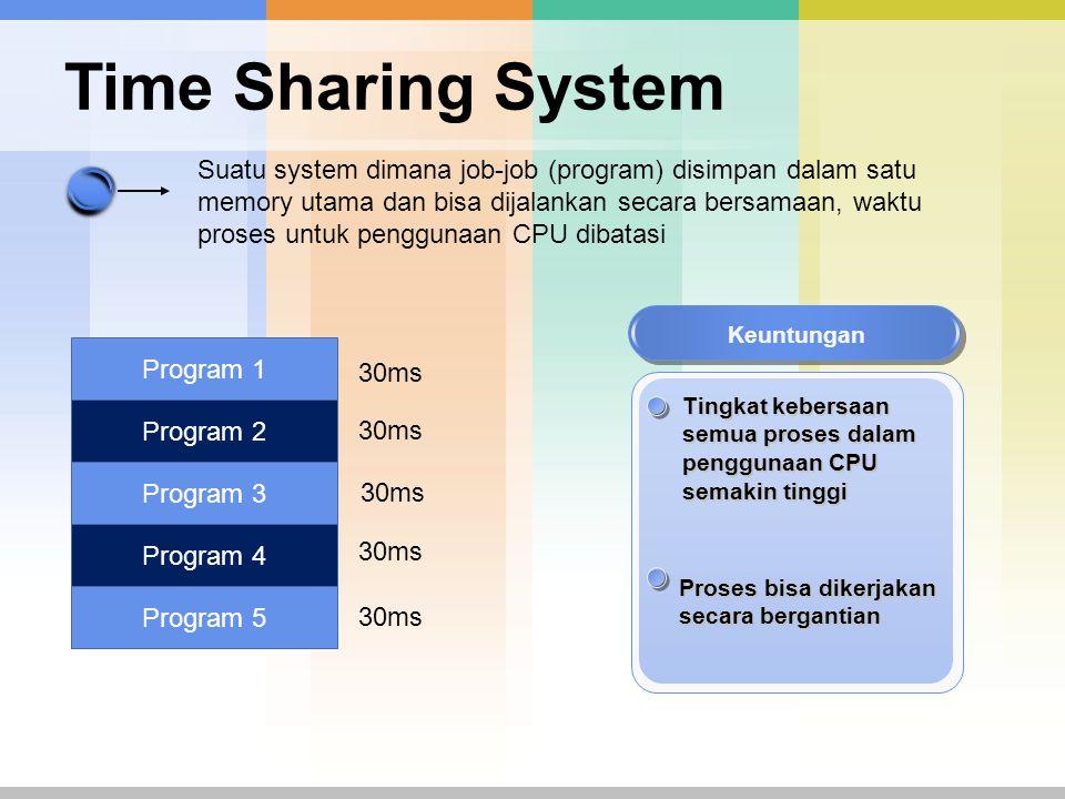 Time Sharing System Program 1 Program 2 Program 3 Program 4 Program 5 30ms Suatu system dimana job-job (program) disimpan dalam satu memory utama dan bisa dijalankan secara bersamaan, waktu proses untuk penggunaan CPU dibatasi Keuntungan Tingkat kebersaan semua proses dalam penggunaan CPU semakin tinggi Proses bisa dikerjakan secara bergantian