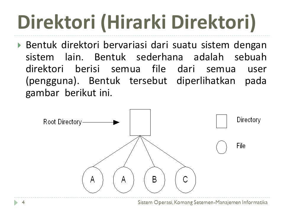 Direktori (Hirarki Direktori) Sistem Operasi, Komang Setemen-Manajemen Informatika4  Bentuk direktori bervariasi dari suatu sistem dengan sistem lain