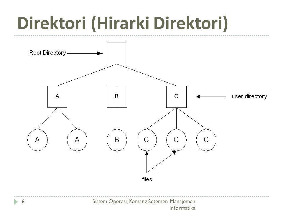 Direktori (Hirarki Direktori) Sistem Operasi, Komang Setemen-Manajemen Informatika 6