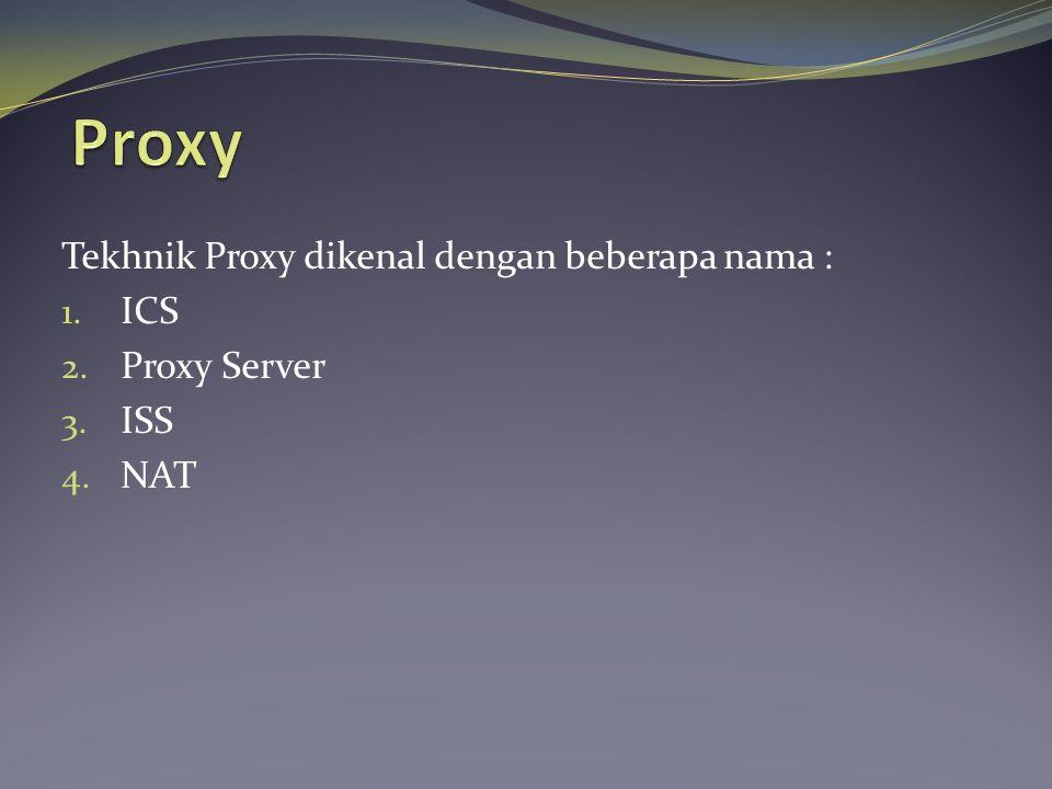 Tekhnik Proxy dikenal dengan beberapa nama : 1. ICS 2. Proxy Server 3. ISS 4. NAT
