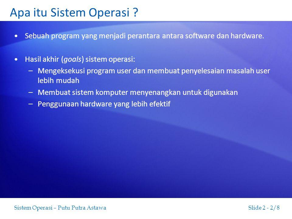Slide 2 - 3/8Sistem Operasi – Putu Putra Astawa Struktur Sistem Komputer 1.Hardware – Menyediakan sumber daya dasar komputer.