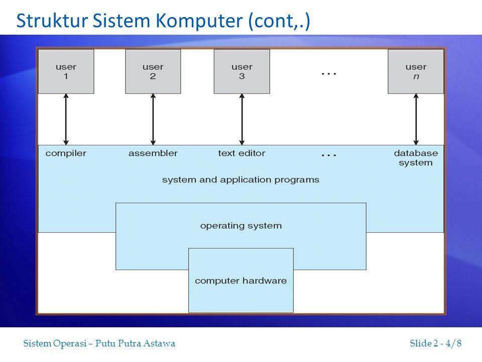Slide 2 - 5/8Sistem Operasi – Putu Putra Astawa Definisi Sistem Operasi Sisi Pandang User –User adalah orang yang duduk didepan komputer, melihat monitor, mengoperasikan keyboard, mouse dan sistem.