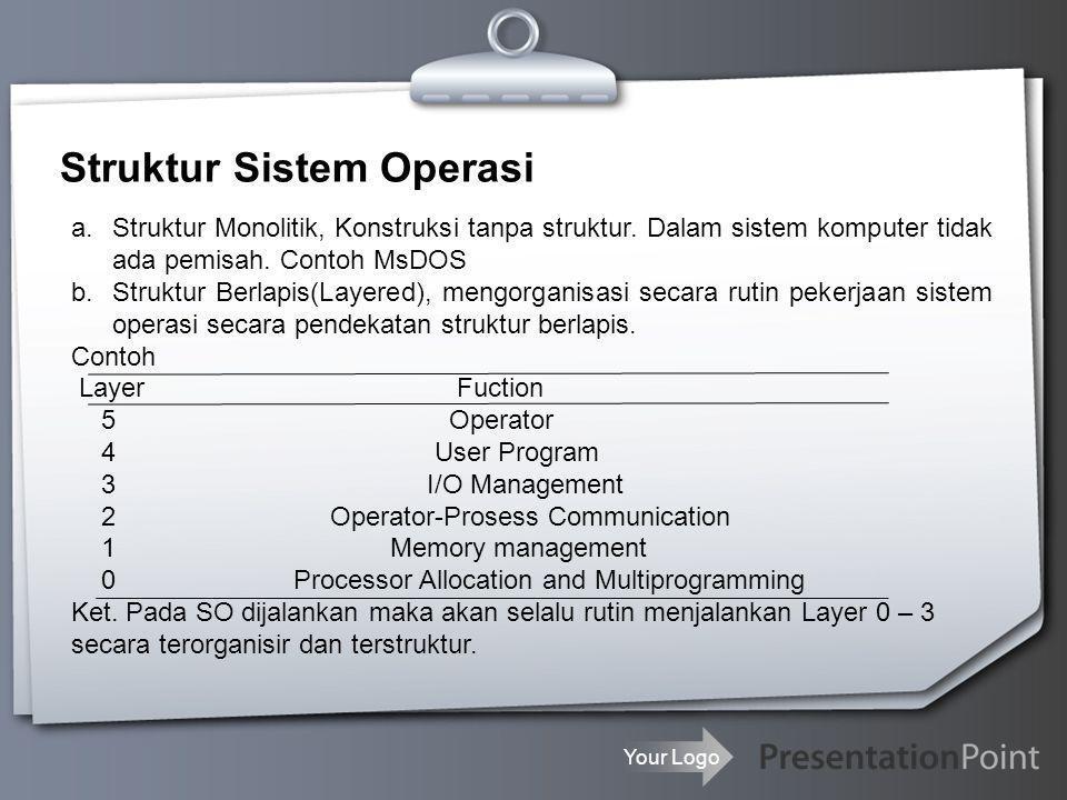 Your Logo Struktur Sistem Operasi a.Struktur Monolitik, Konstruksi tanpa struktur. Dalam sistem komputer tidak ada pemisah. Contoh MsDOS b.Struktur Be