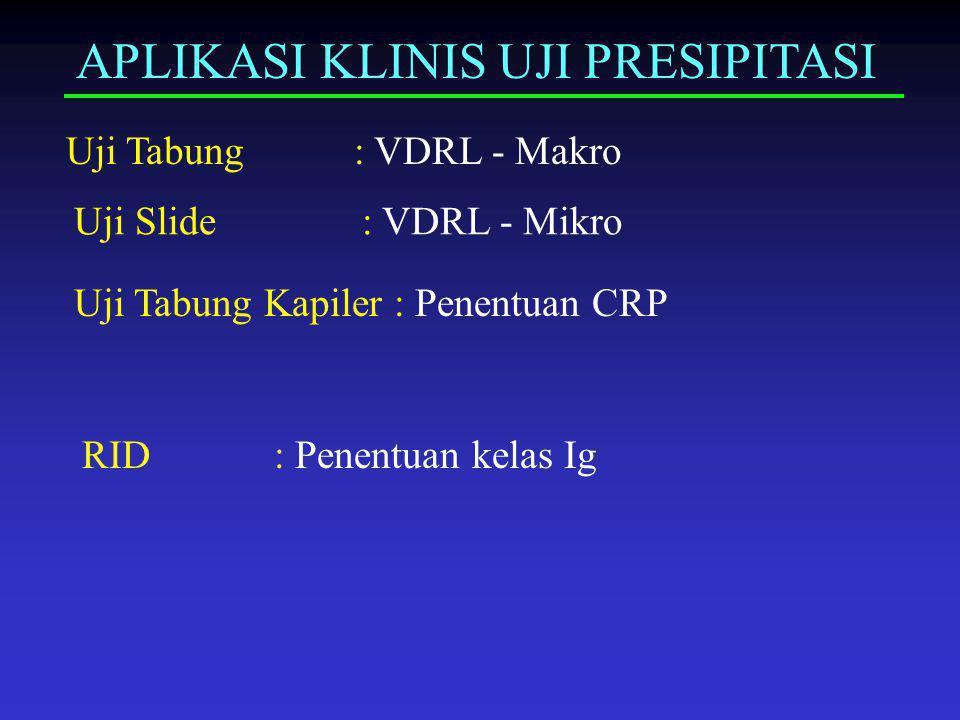 APLIKASI KLINIS UJI PRESIPITASI Uji Tabung: VDRL - Makro Uji Slide: VDRL - Mikro Uji Tabung Kapiler : Penentuan CRP RID: Penentuan kelas Ig