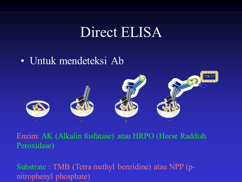 Direct ELISA Untuk mendeteksi Ab Enzim: AK (Alkalin fosfatase) atau HRPO (Horse Raddish Peroxidase) Substrate : TMB (Tetra methyl benzidine) atau NPP