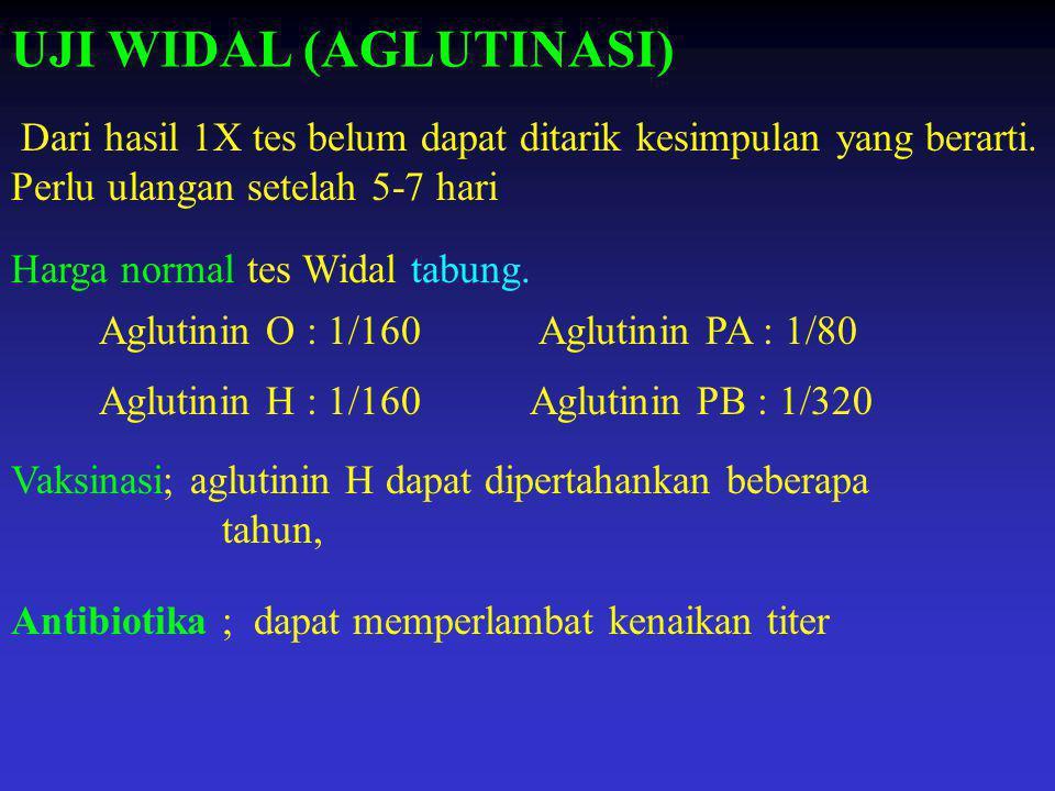 UJI WIDAL (AGLUTINASI) Dari hasil 1X tes belum dapat ditarik kesimpulan yang berarti. Perlu ulangan setelah 5-7 hari Harga normal tes Widal tabung. Ag